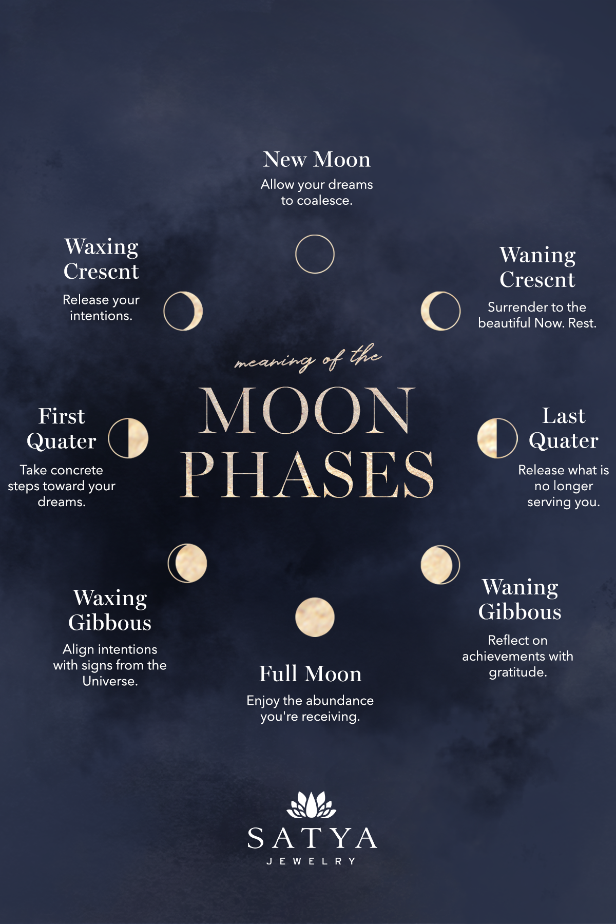 Do you know the meaning behind each of the moon phases ...