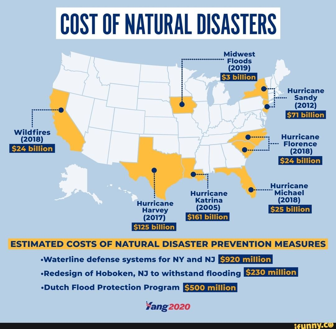 Bust flf Natural Disasters Hurricane Hating Katrina Hurricane Harvey 2005 25 Billion 2017 161 Billion 125 Billion Estimated Costs Of Natural Disaster Natural Disasters Harvey Disasters