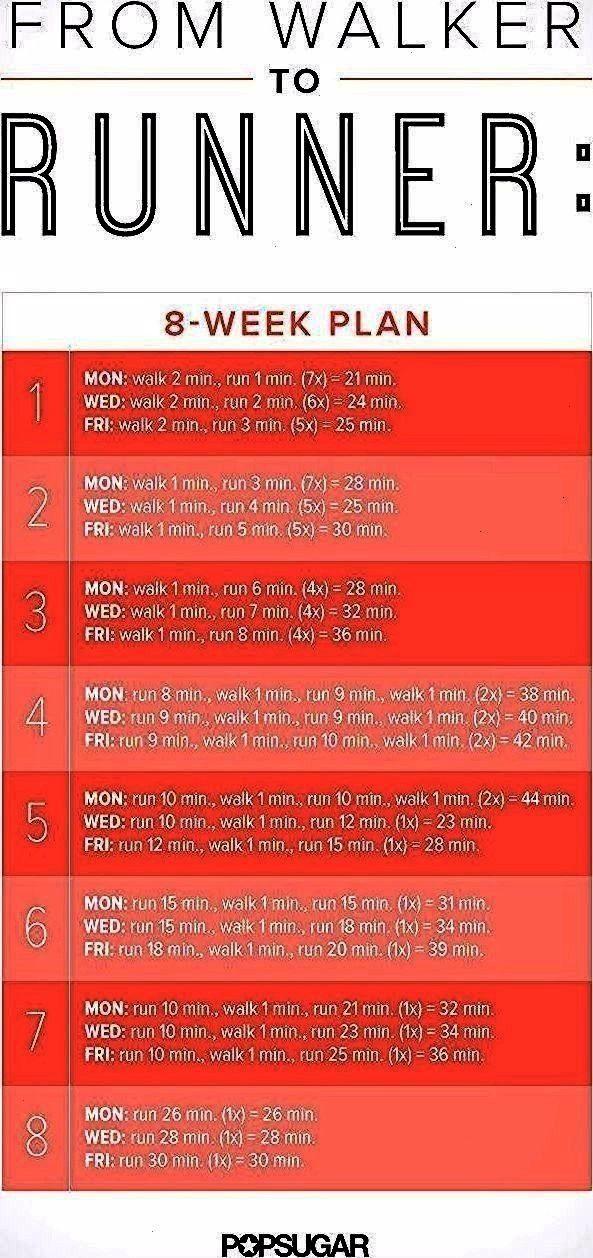 #fitness8week #yearsplan #from8week #fitnessi #popsugar #running #walking #fitness #similar #yearsto...