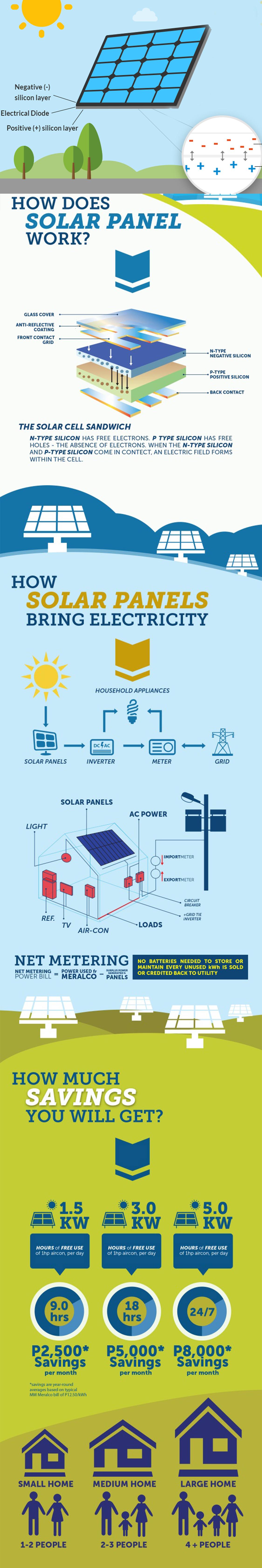 Solar Rooftop Solar Thermal Energy Solar Companies Solar
