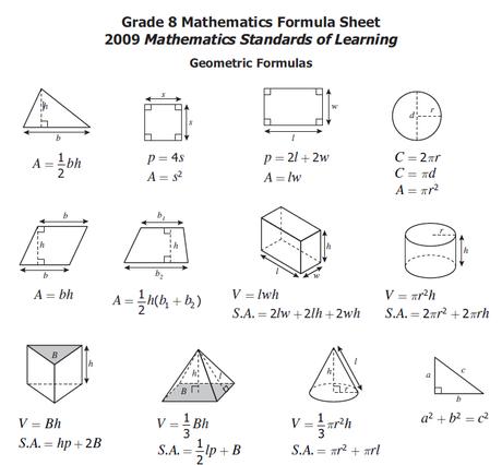 Geometry Formulas Cheat Sheet Google Search Math Geometry Formulas Math Formula Sheet Math Formulas