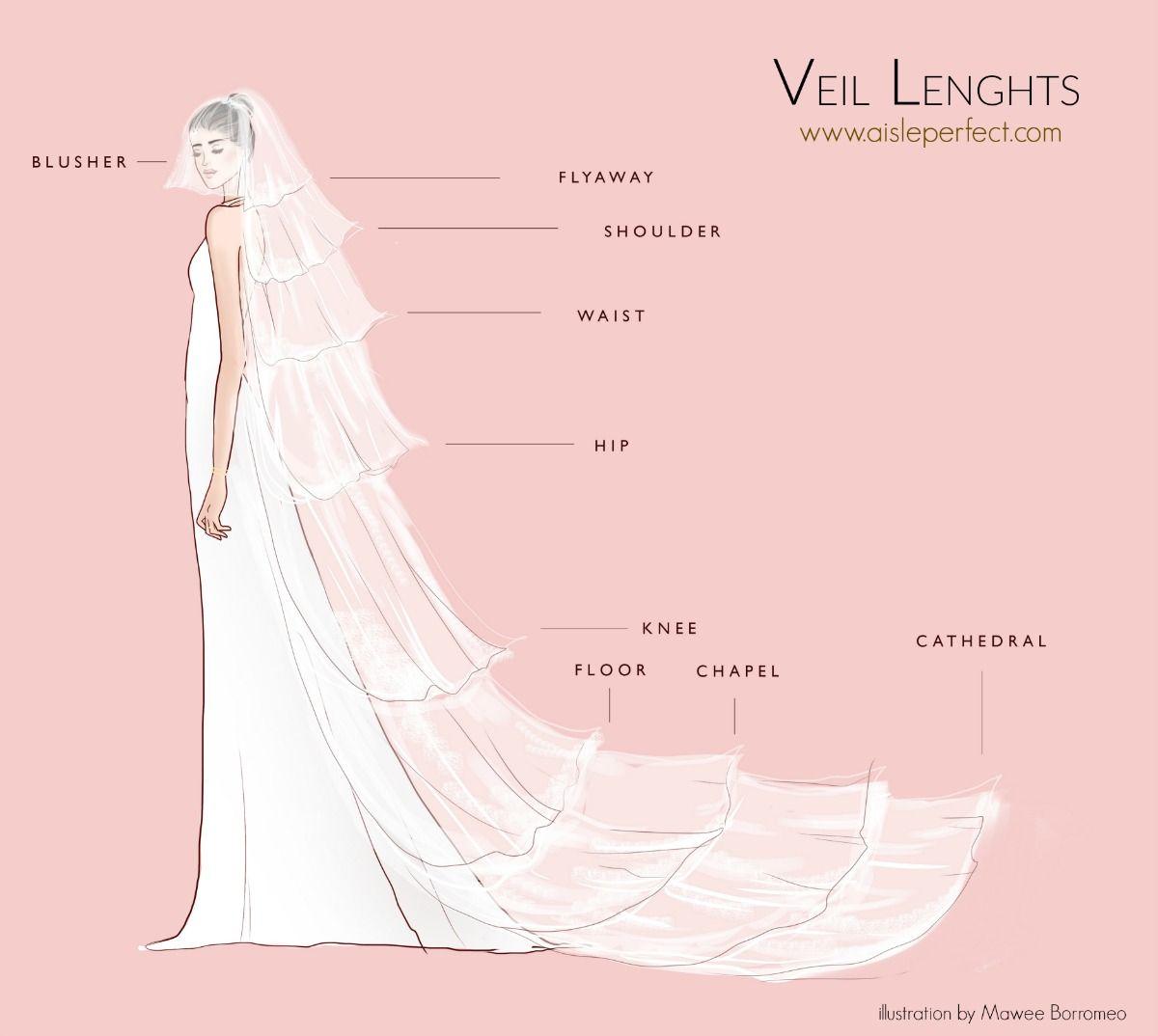 Wedding Veil Lengths