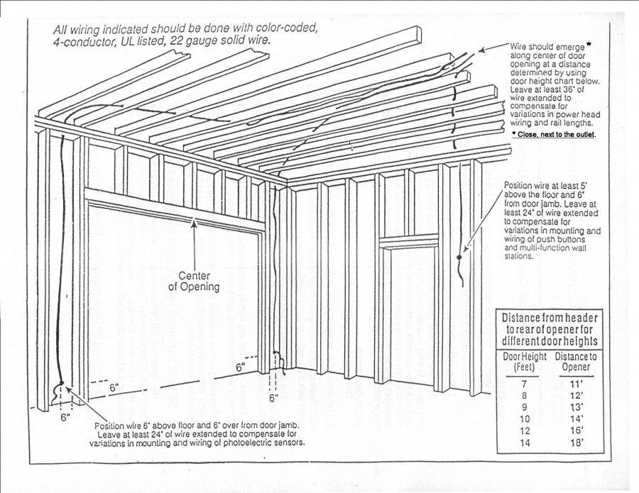 image of  garage door framing plans