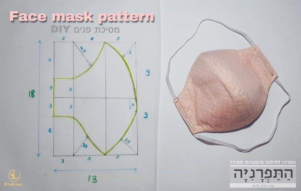 Pattern Drafting For Face Mask In 2020 Face Mask Mouth Mask