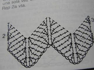 My Crochet , Mis Tejidos: Ripple Stitches in Yellow