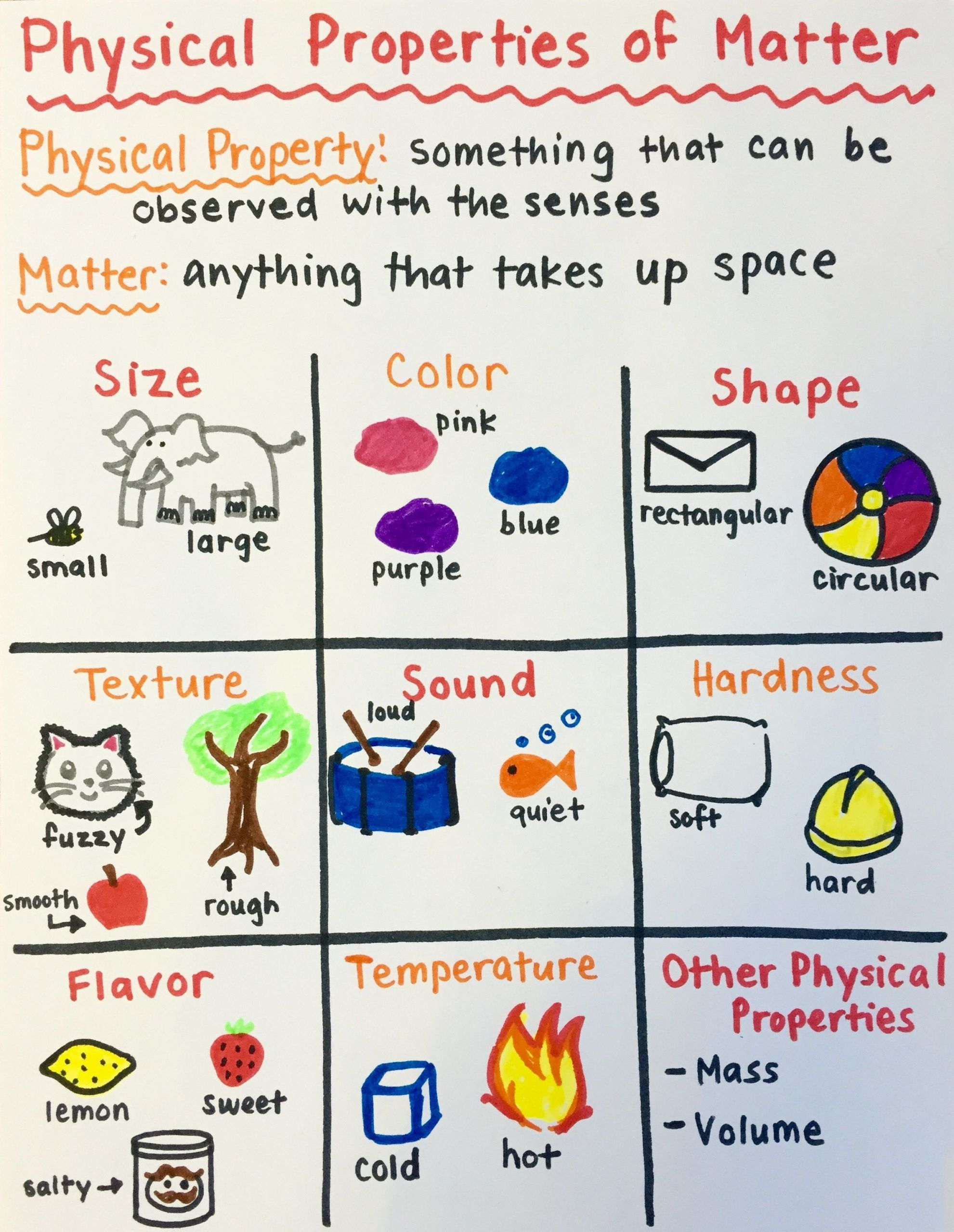 3rd Grade Science Matter Worksheets Physical Properties Of