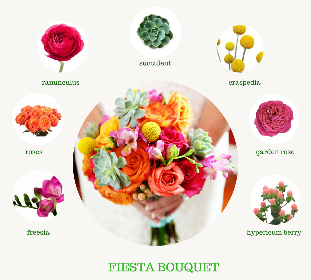 Wholesale Wedding Flower Packages: Buy Wholesale Flowers Kits Online With Pricing. DIY Fresh