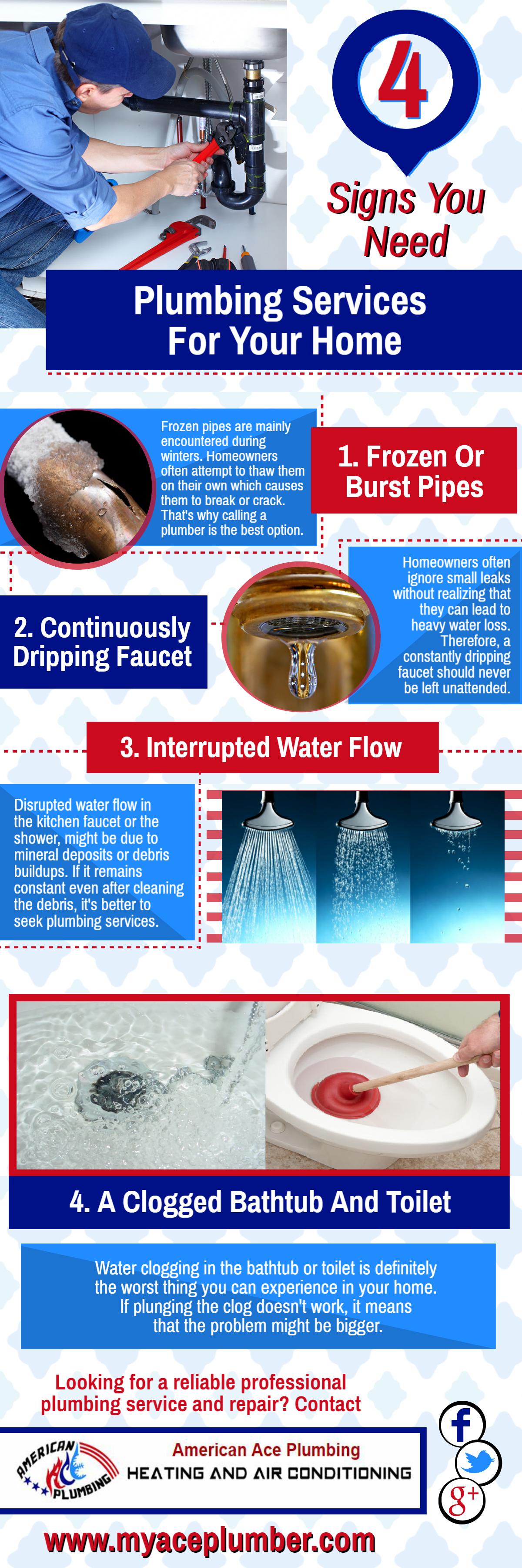Emergency Plumbing San Diego HVAC & Plumber Services