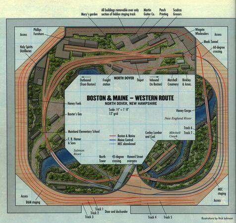 2006102318598 layout diagram jpg  476 u00d7450  model trains Ho Shelf Plan Train Layouts Ian Rice Shelf Layouts