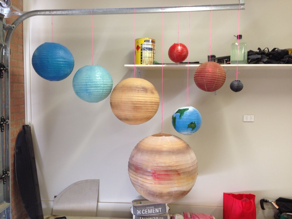 Paper Lantern Planets Spray Painting Is Fun Outer E Birthday Theme Party