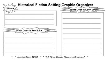 graphic regarding Novel Planner Online Free known as Ancient Fiction Crafting: Ecosystem Picture Organizer