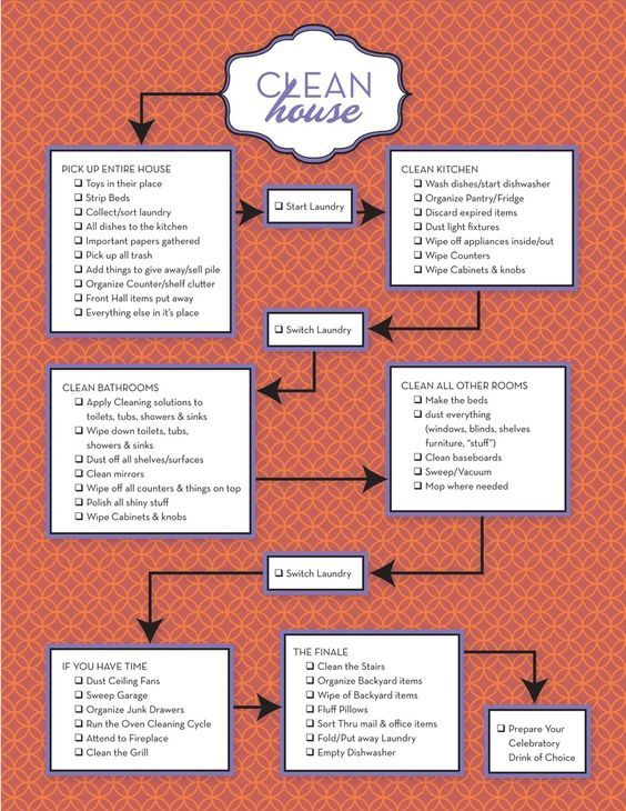 House cleaning flow chart полезное для дома Pinterest - flow chart printable