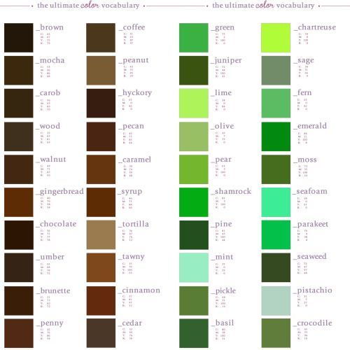 Color Descriptions And Cmyk Color Values InfographicsLooking