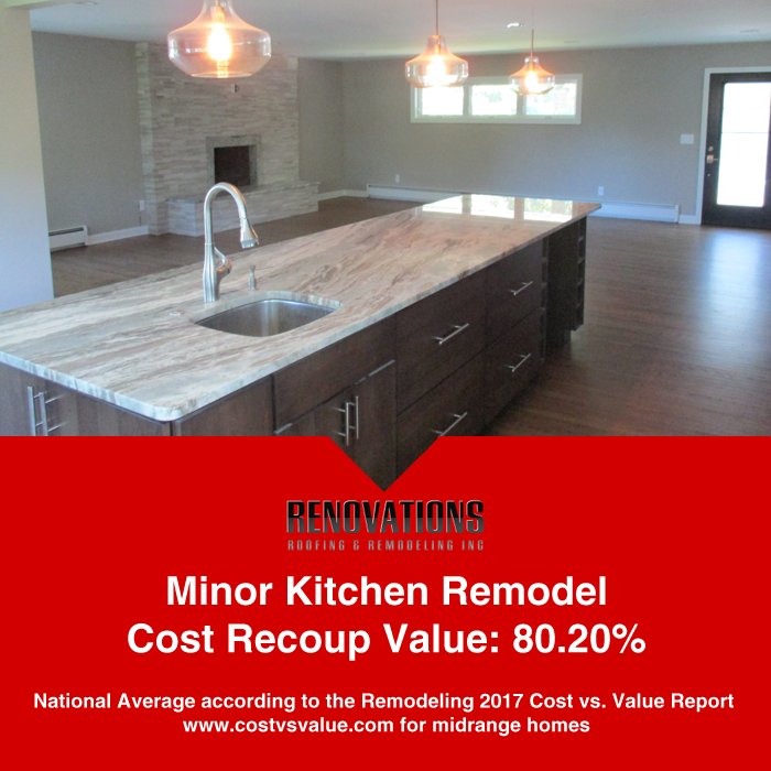 Fact Friday Have You Thought About Updating Your Kitchen Wonder If It Would Be A Good Investment The National A Kitchen Remodel Cost Kitchen Remodel Remodel