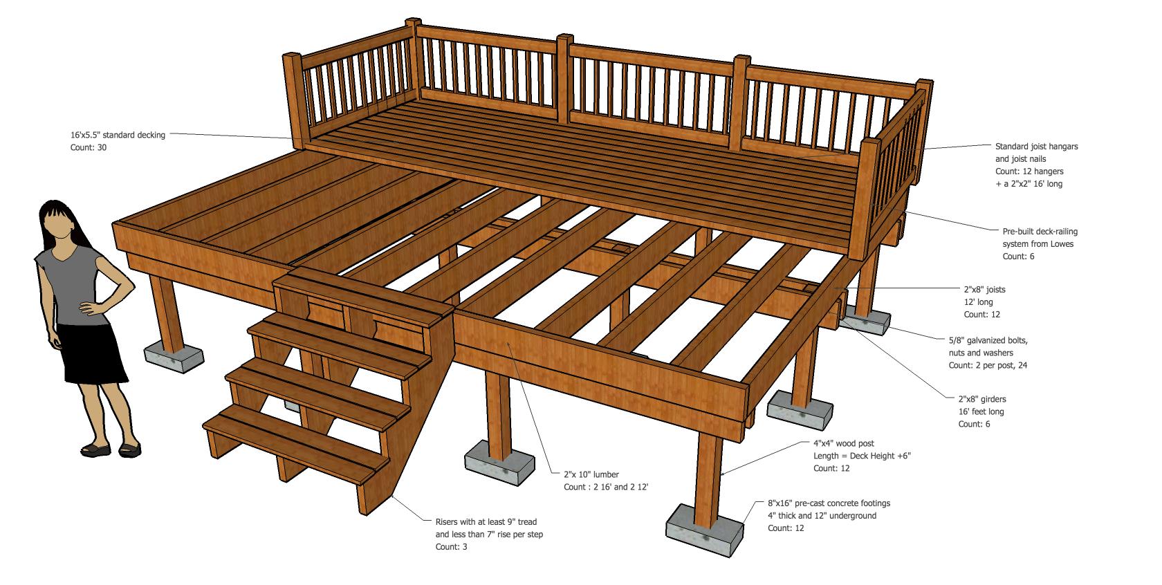 Deck Joist Design in 2020 Building a deck, Deck design