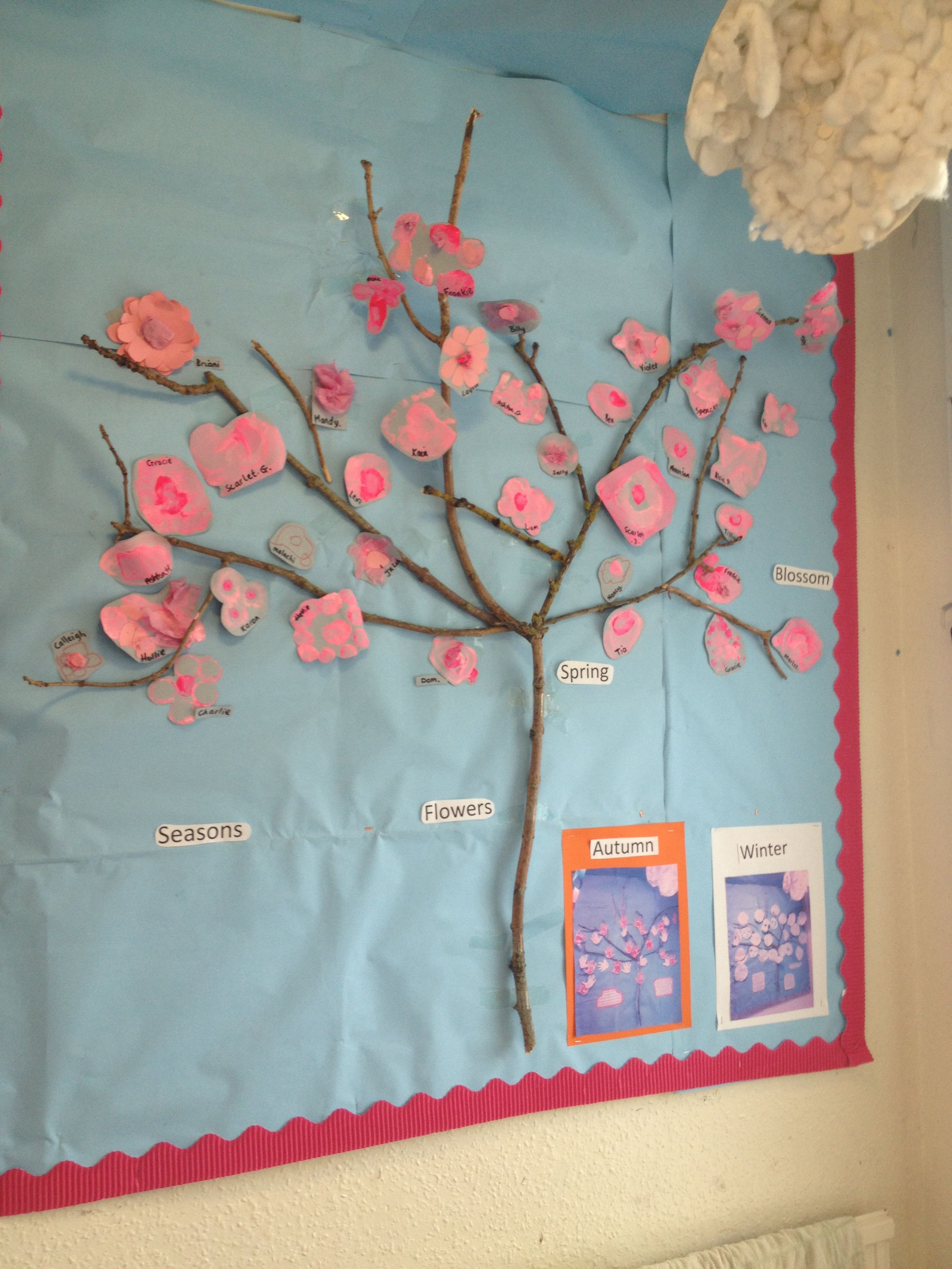 Spring Blossom Tree Wall Display Preschoolers Children Access Various Pink Resources To Create Individual Flo Wall Display Nursery Wall Stickers Preschool Fun