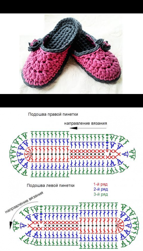 Las manotadas convenientes! | zapatillas | Pinterest | Ganchillo ...
