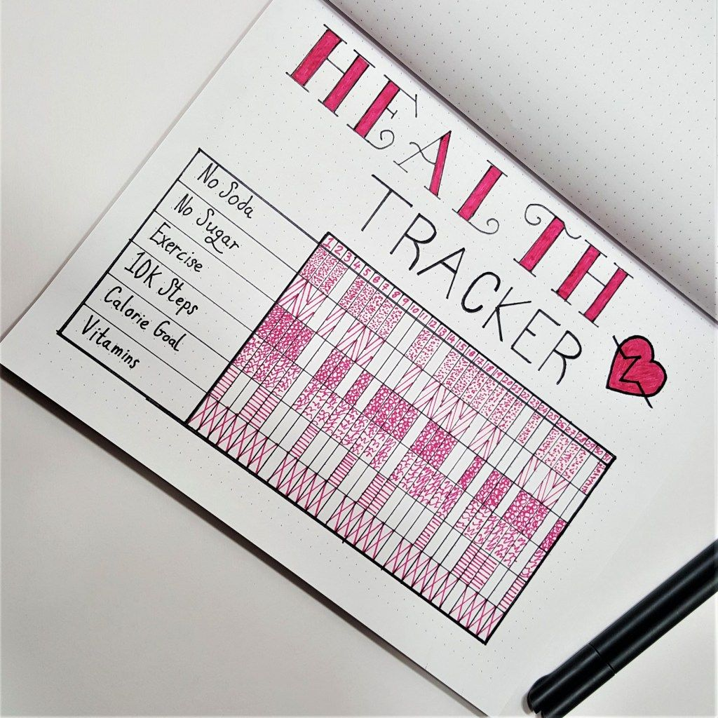 Weight Loss Tracker for Bullet Journal - Develop Healthy Habits! #healthyliving