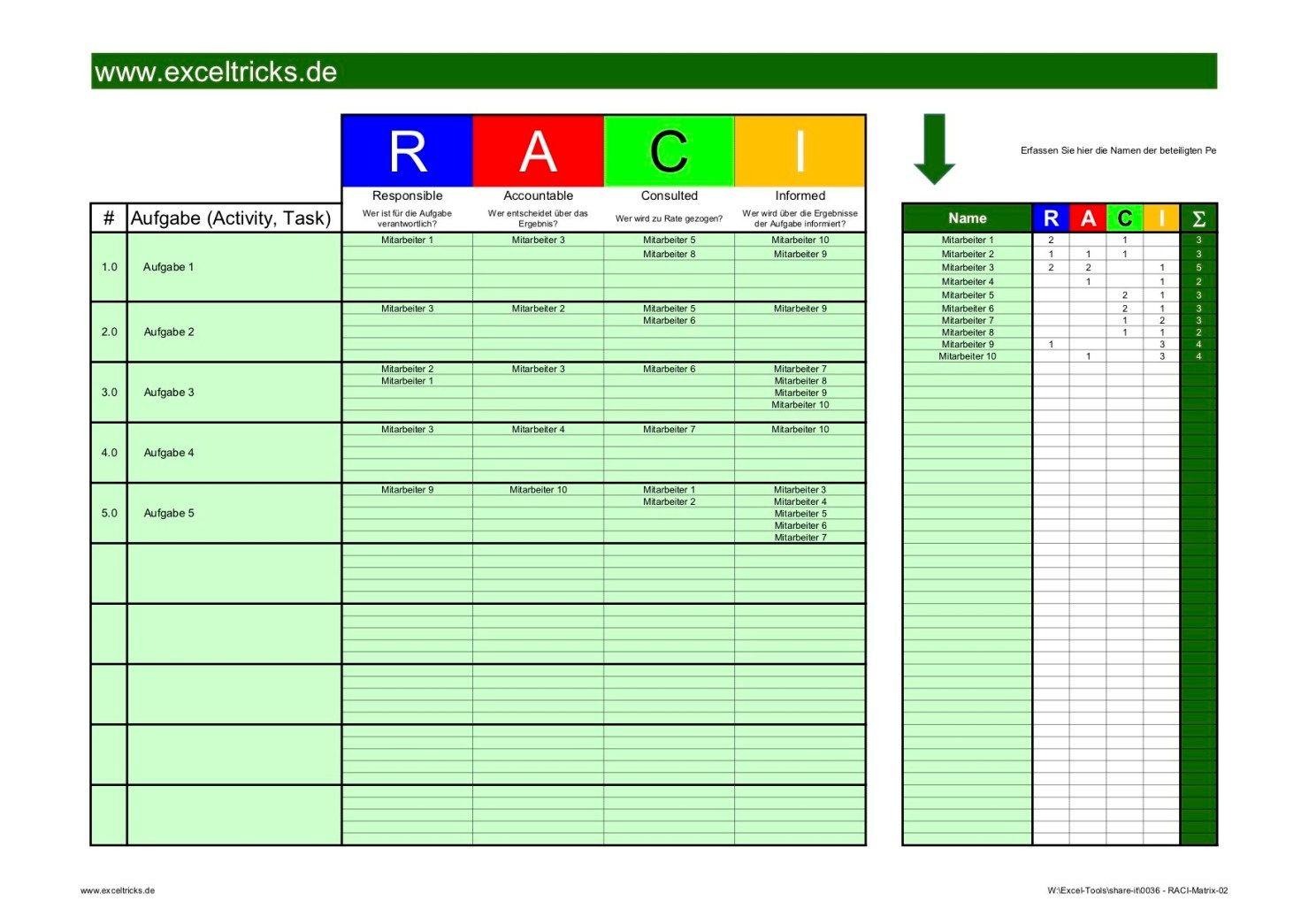 Mit Der Excel Vorlage Raci Matrix Den Uberblick Im Projekt Behalten Modell 2 Excel Vorlage
