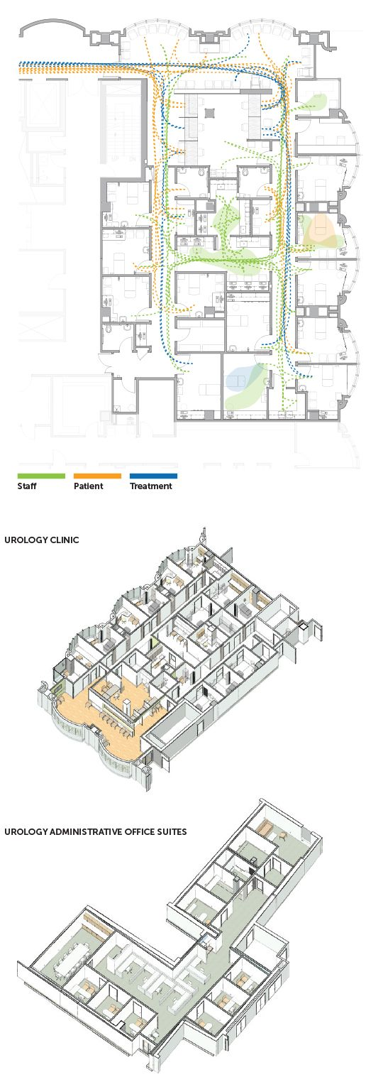 Urology Clinic and Office Suite Renovations | Project