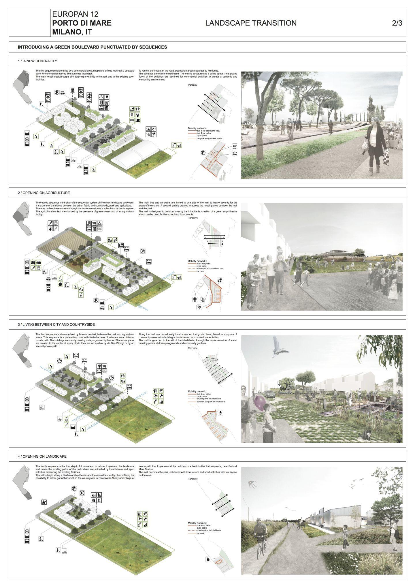 Landscape Transition Milano A1 2 Landscape Diagram 400 x 300