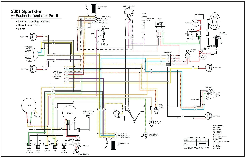 Wiring Diagram For Hazard Light Switch Motorcycle Wiring Harley Davidson Sportster Bmw E46