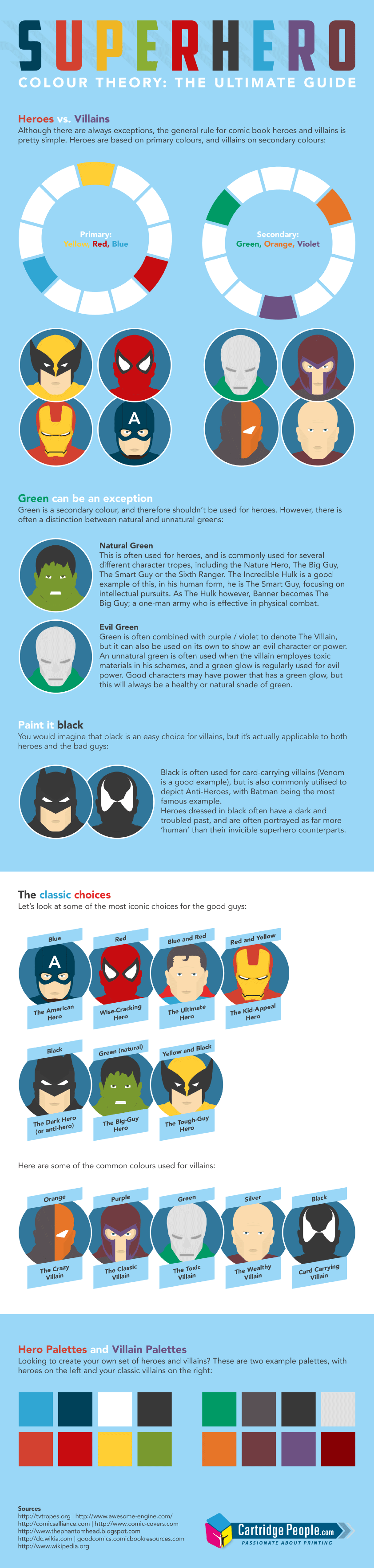 Superhero Colour Theory: The Ultimate Guide