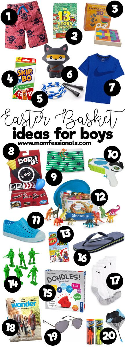 Momfessionals easter basket ideas for boys gift giving ideas momfessionals easter basket ideas for boys negle Images