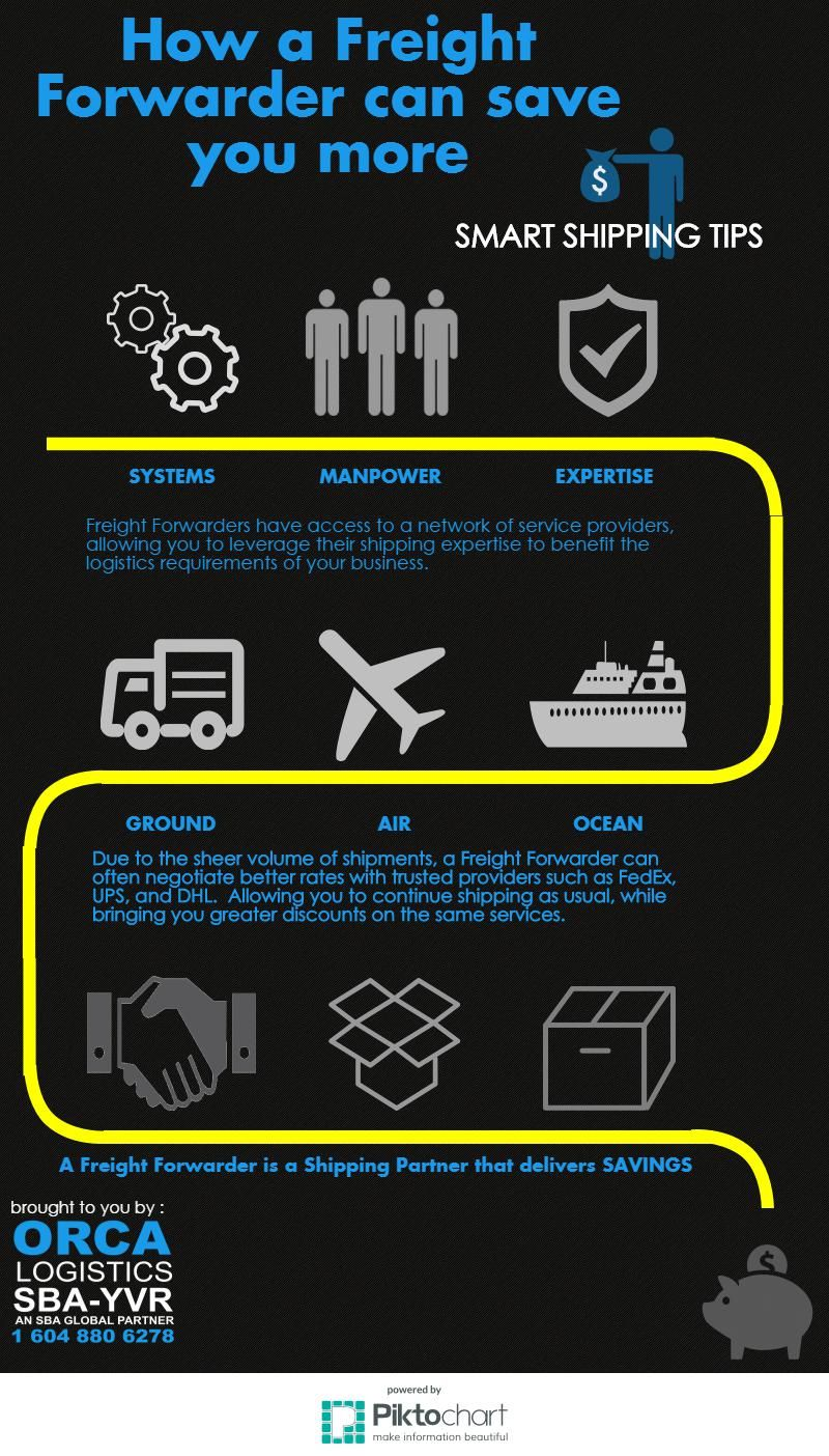 Pin on Logistic & Supply Chain Business