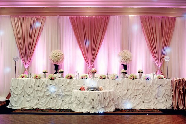 Head Table Decorations Wedding Reception Wedding Dress: Wedding Cake Table And Backdrop