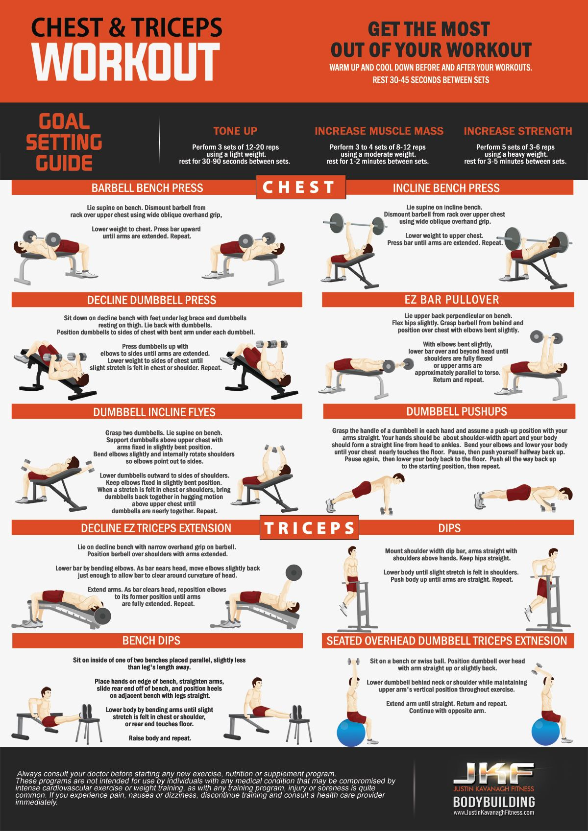 Pin by Jacob Hubert on Exercise | Workout programs, 4 day ...