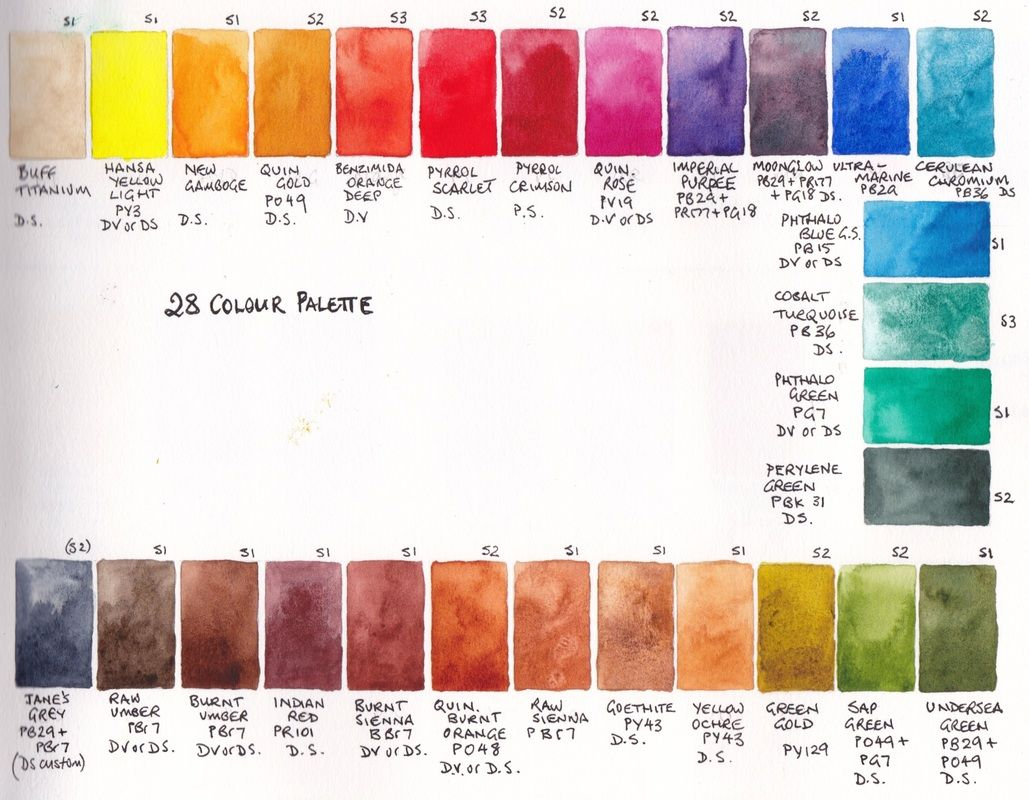 28 Colour Masters Palette Filled With A Wonderful Selection Of