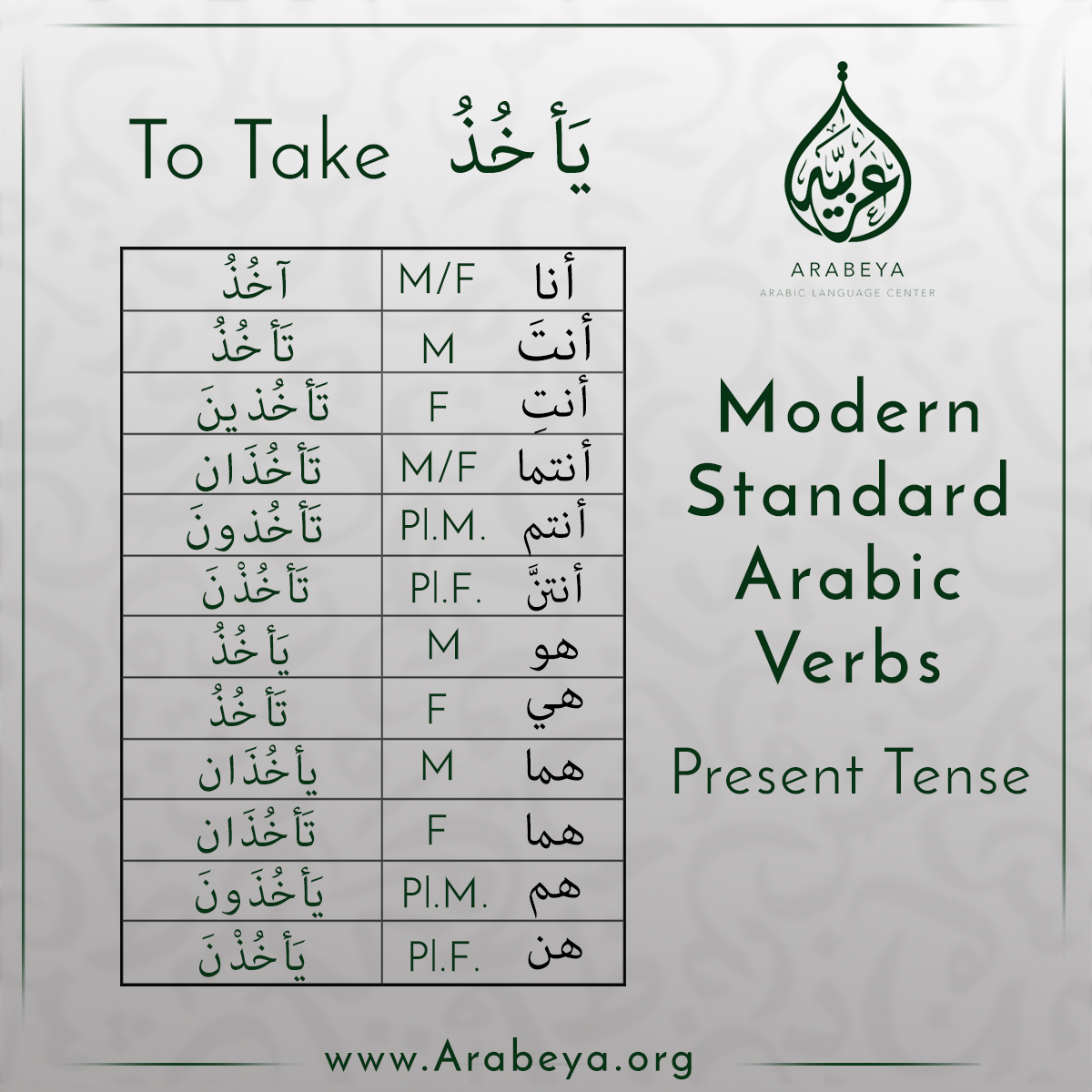 Pin By Arabeya Arabic Language Center On Present Tense