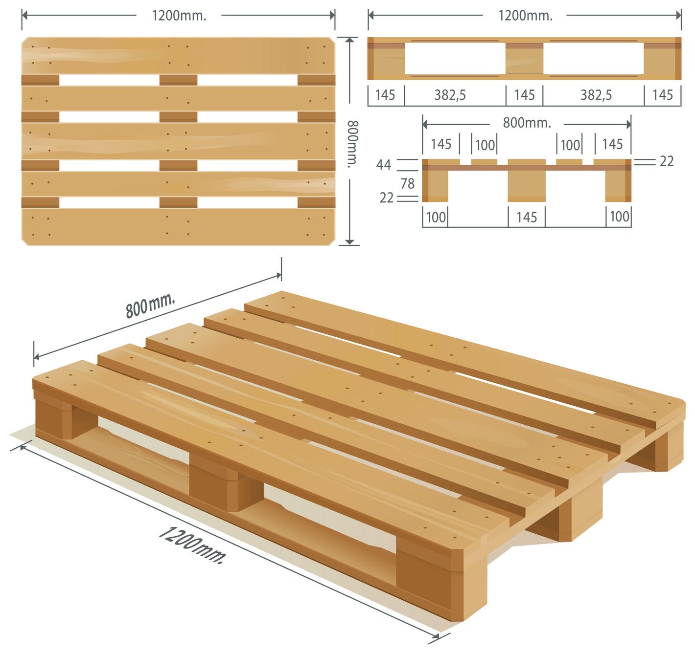 Standard Pallet Size Singapore Google Search Pallet Size Pallet Diy Wooden Pallets