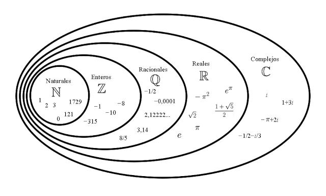 Tito Eliatron Dixit: La vida secreta de los números. Parte