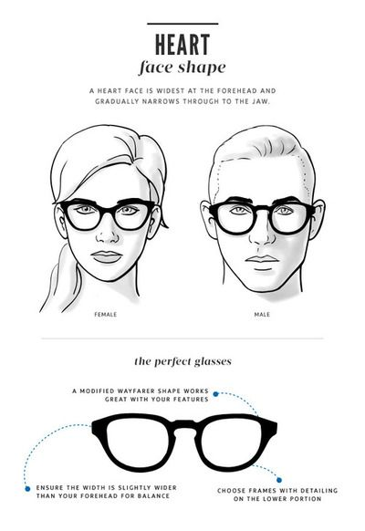 ac71ab6a443 How to find the right glasses for your face shape
