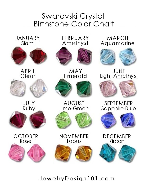 Swarovski Crystal Birthstone Color Chart Httpjewelrydesign101