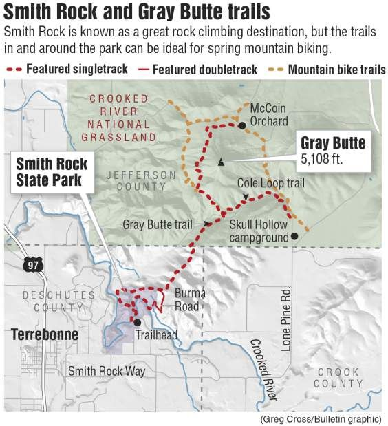 Mountain Bike Trail Guide: Smith Rock and Gray e trails ... on smith rock climbing routes, smith rock misery ridge trail, smith rock route map, smith rock road map, smith rock oregon, smith rock lodging, smith rock state park trails, smith rock climbing map, smith rock state park location, smith rock or, smith rock state park campground, smith rock welcome, smith rock park map, smith rock from a distance, crater of diamonds state park map, smith rock history, smith rock directions, smith rock brewing redmond, smith rock hiking guide, smith rock portland,
