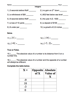 Integers Opposites Absolute Values Situations Worksheets Notes Assessment From Mrs Scott Absolute Value Elementary Lesson Plans Math Practice Worksheets