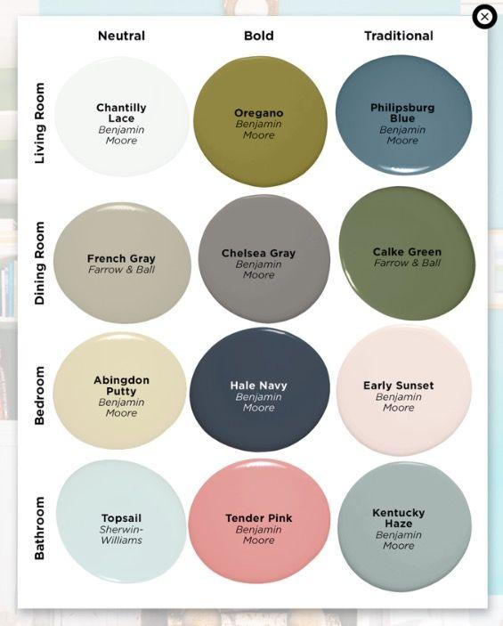 Whole house paint color schemes decor miscellaneous for Whole house paint color palette