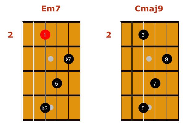 intermediate jazz guitar vocabulary 1