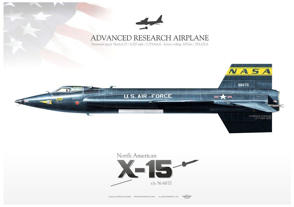 Nasa usaf advanced research airplane north american x 15 for Nasa air study