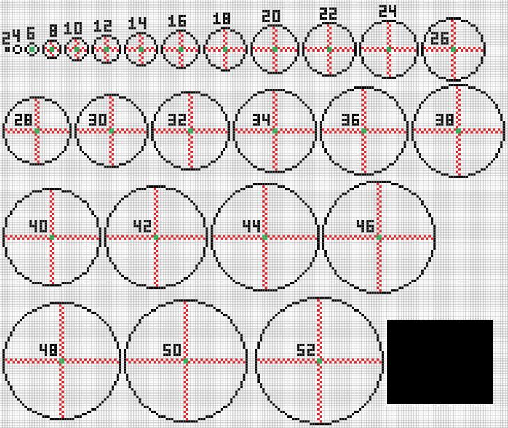 Minecraft Circles Chart Heartpulsar