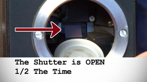 Shutter Speed for FilmMaking