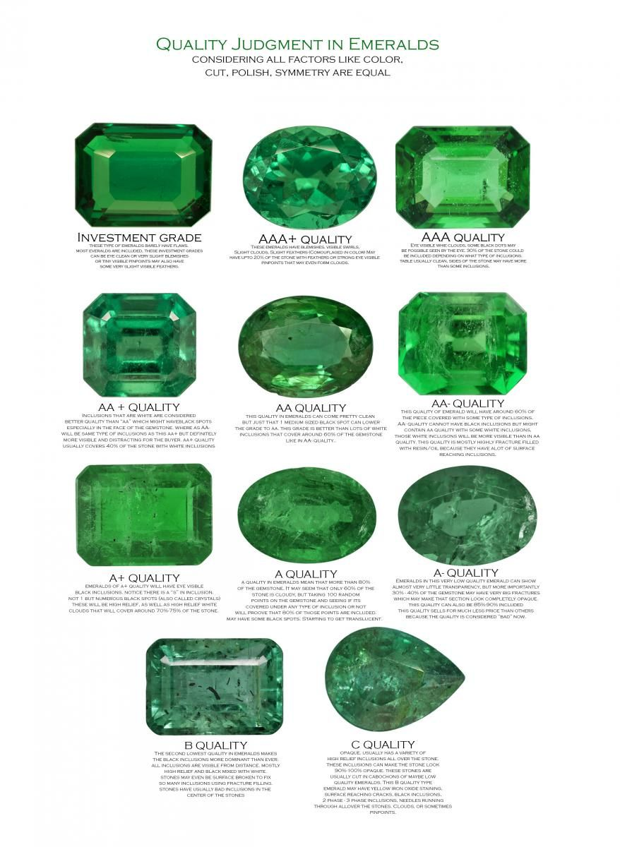 Worlds First Emerald Quality Chart Use This To Buy Sell