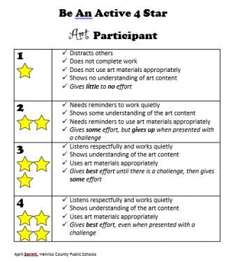 image result for elementary music rubric art classes pinterest music rubric elementary. Black Bedroom Furniture Sets. Home Design Ideas