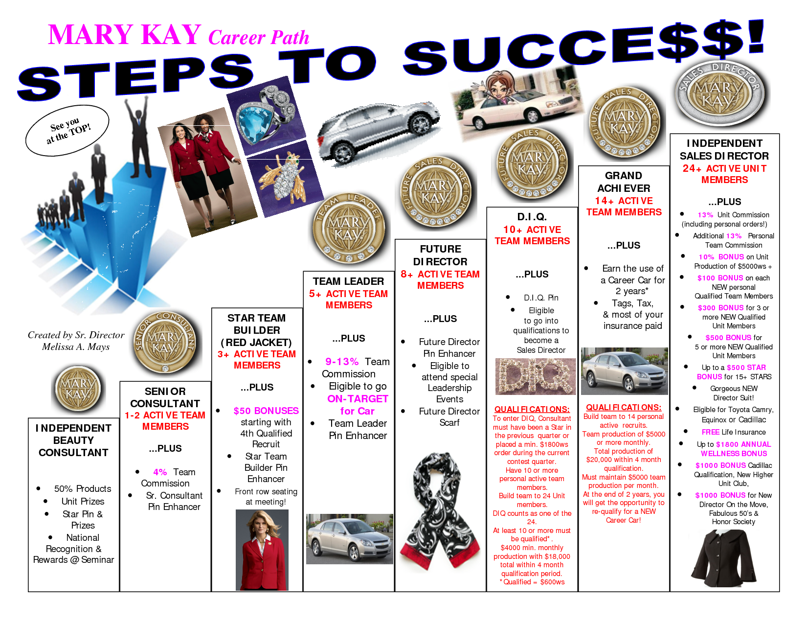 356 best mary kay images on pinterest mary kay party beauty as a mary kay beauty consultant i ccuart Images