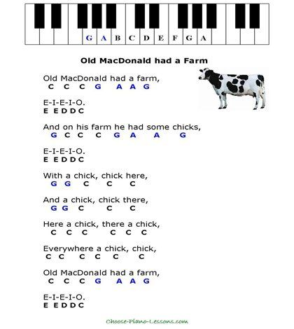 Simple Kids Songs For Beginner Piano Players Music Pinterest