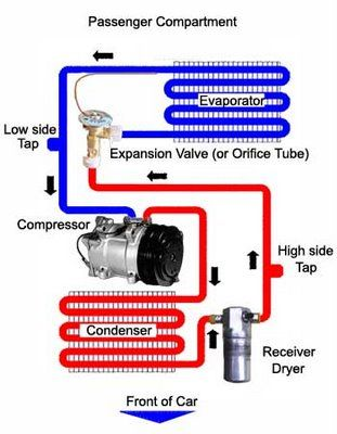how car air conditioner works. automotive ac diagram how car air conditioner works g