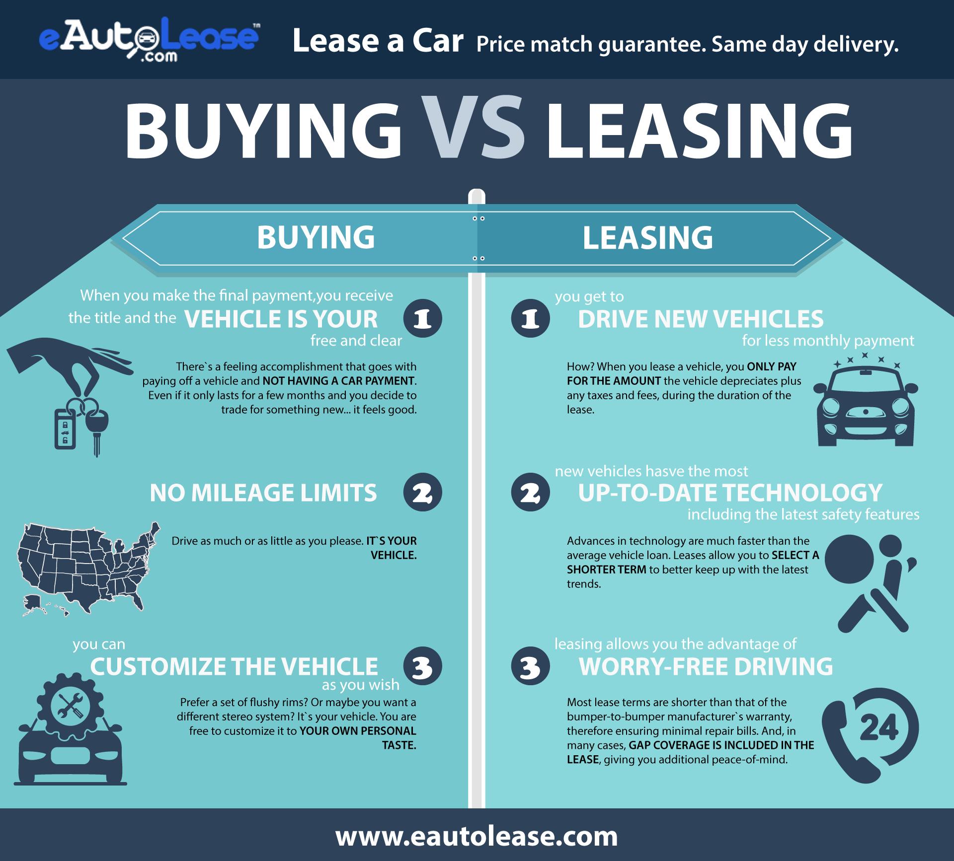 Car Leasing Service Auto Leasing Lease Transfer Lease